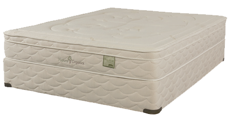 Organic Mattresses and Linens to Relieve Chemical Sensitivity.