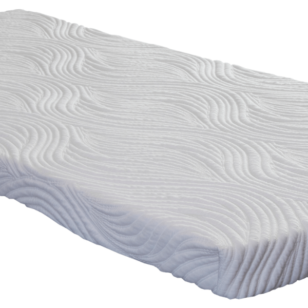 Osteoarthritis. Simmons Beautyrest Black Desiree Luxury Firm Mattress and Plush Latex Topper.